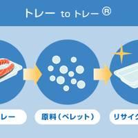 株式会社エフピコ 関東リサイクル工場